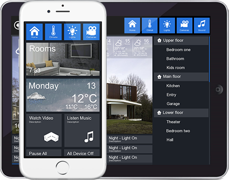 Metro_GUI Ready interface for Smart Homes